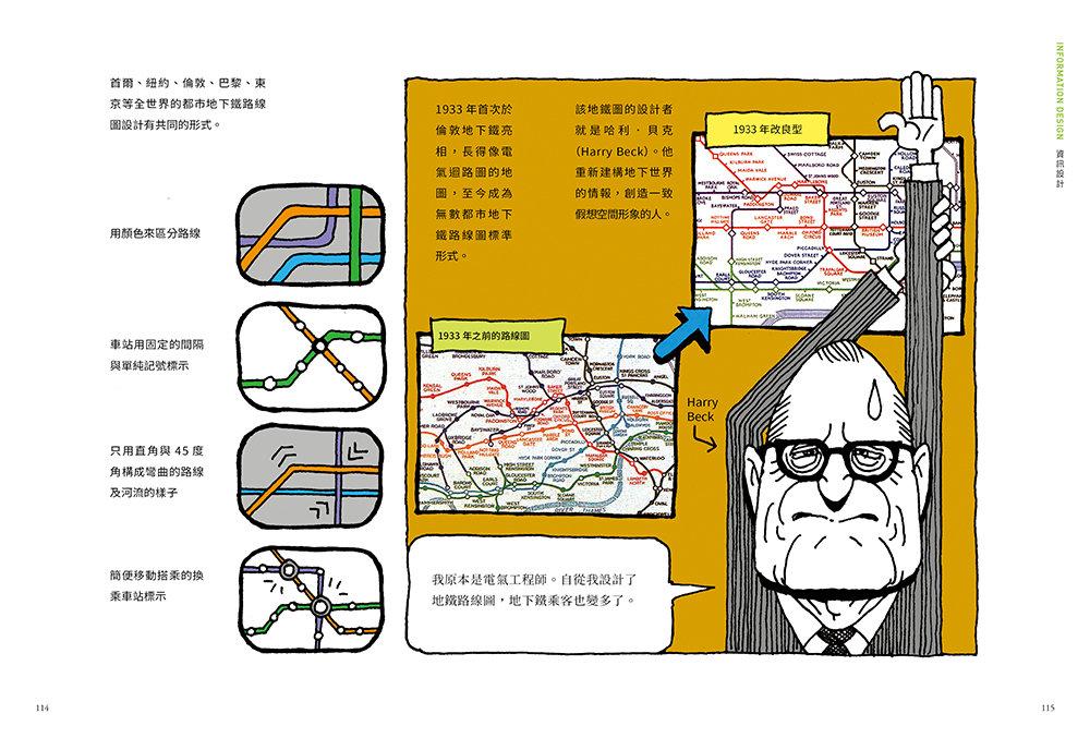 看漫畫學設計:當代流行與知名產品-preview-3