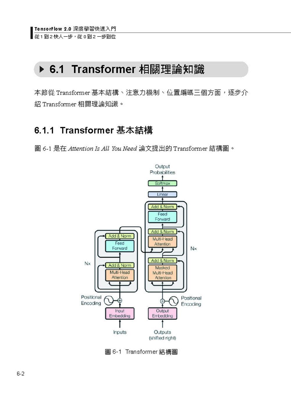TensorFlow 2.0 深度學習快速入門:從1到2快人一步,從0到2一步到位-preview-2
