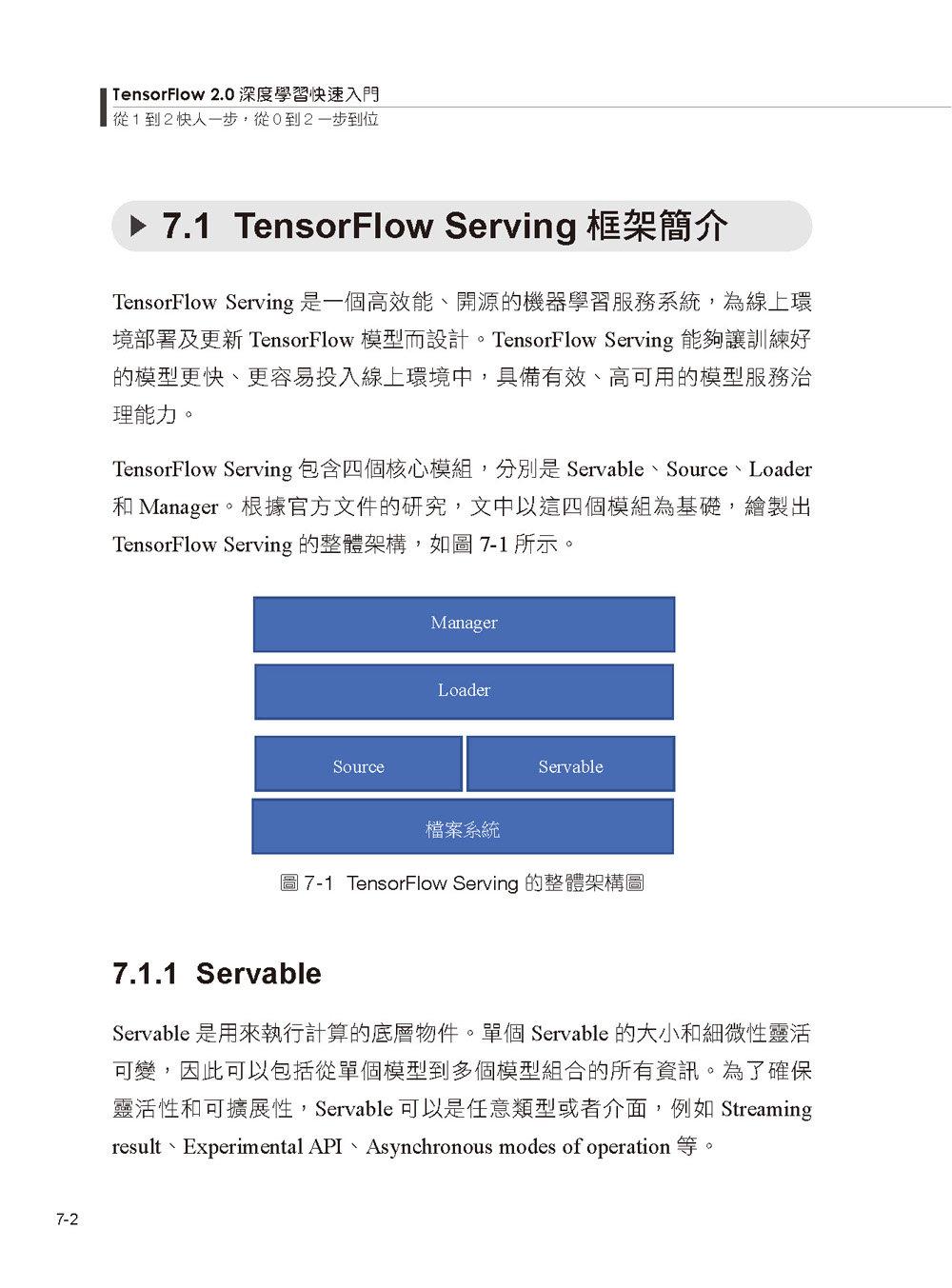 TensorFlow 2.0 深度學習快速入門:從1到2快人一步,從0到2一步到位-preview-11