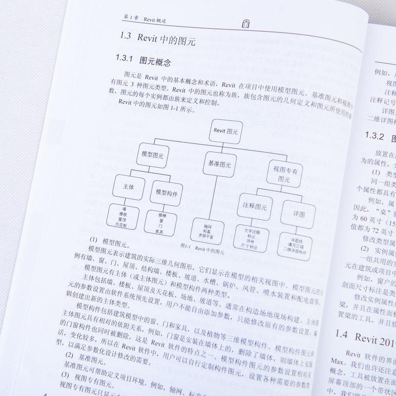 基於 BIM 的 Revit 2019 中文版建築設計實戰演練-preview-3