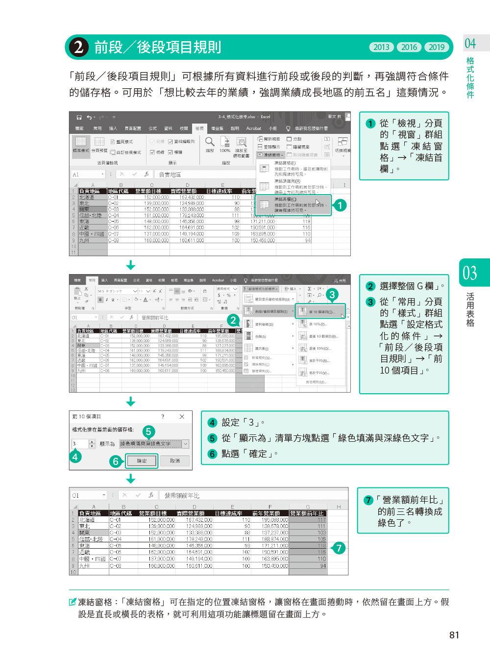 職場決勝關鍵 Excel 商業資料分析|正確分析+用對圖表,你的報告更有說服力!-preview-5