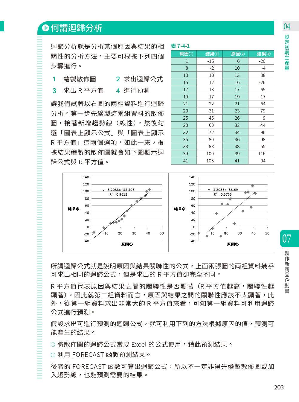職場決勝關鍵 Excel 商業資料分析|正確分析+用對圖表,你的報告更有說服力!-preview-9