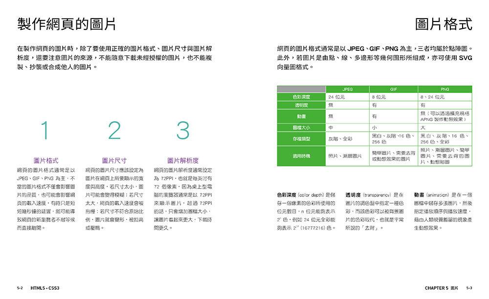 設計師一定要學的 HTML5‧CSS3 網頁設計手冊 - 零基礎也能看得懂、學得會-preview-3