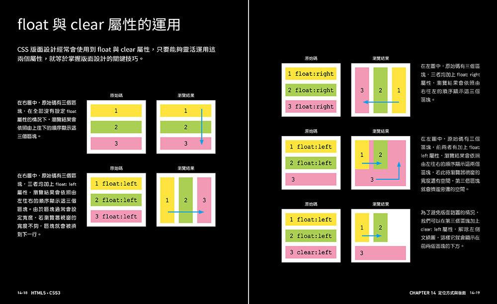 設計師一定要學的 HTML5‧CSS3 網頁設計手冊 - 零基礎也能看得懂、學得會-preview-6