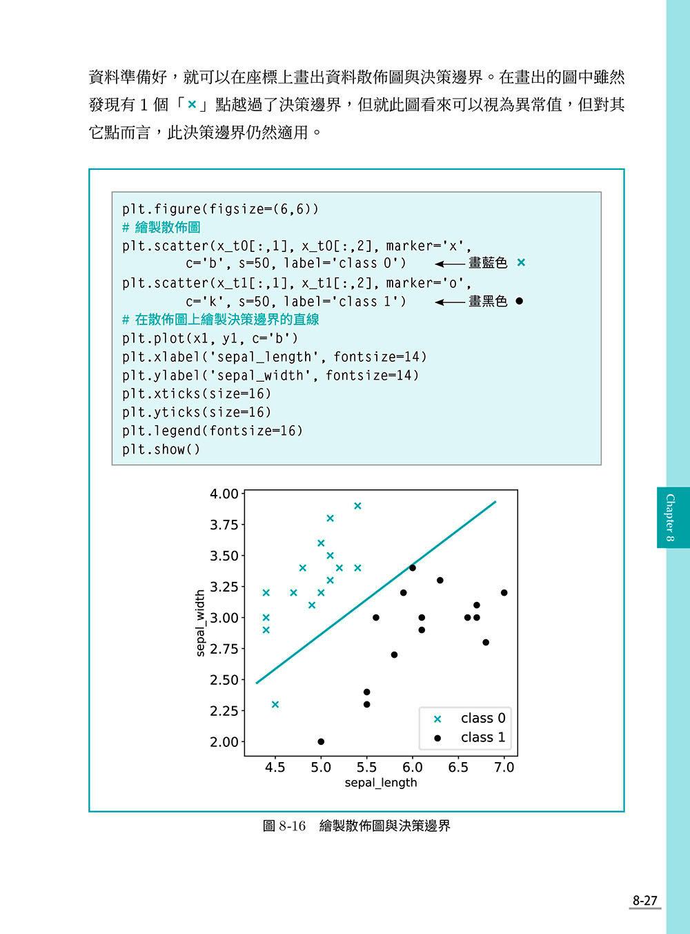深度學習的數學地圖 - 用 Python 實作神經網路的數學模型 (附數學快查學習地圖)-preview-2