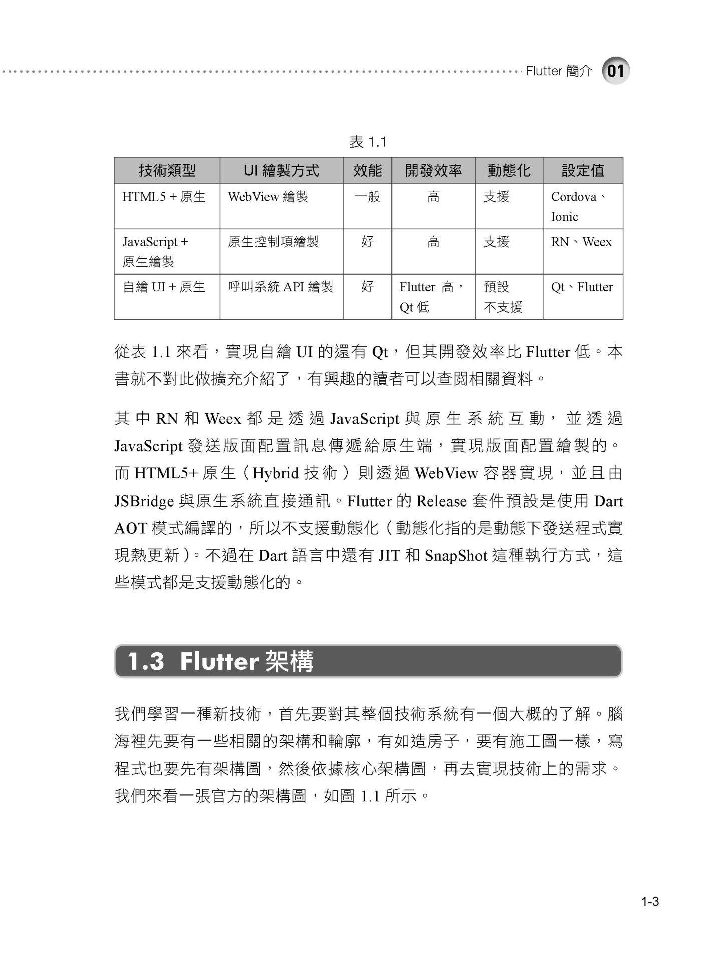 橫跨 Android 及 Apple 的神話:用 Dart 語言神啟 Flutter 大業-preview-2