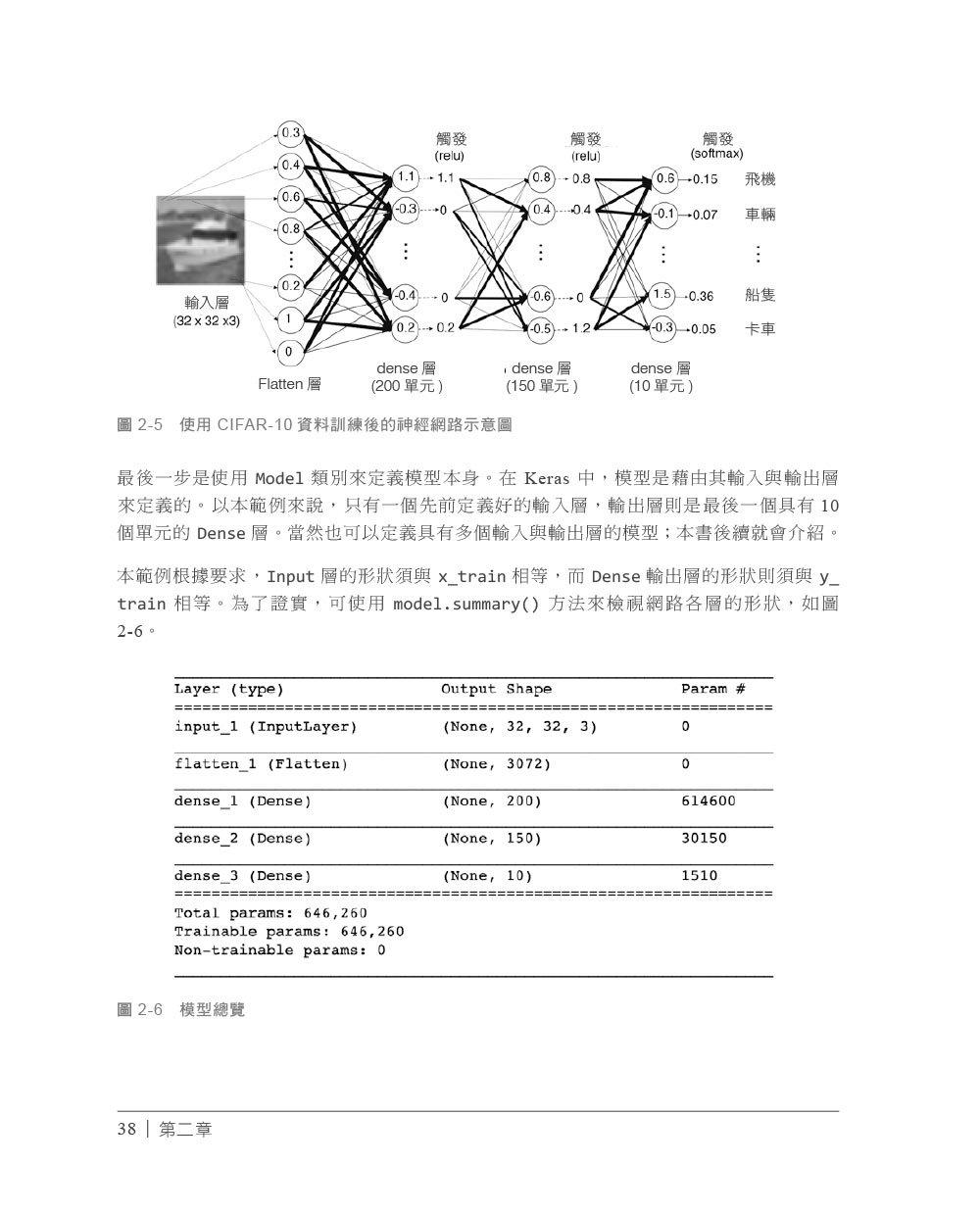 生成深度學習|訓練機器繪畫、作曲、寫作與玩遊戲 (Generative Deep Learning)-preview-4