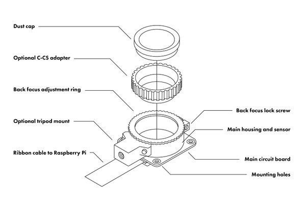 Raspberry Pi High Quality Camera 高畫質相機模組(含6mm廣角鏡頭 + 16mm 長焦段鏡頭)-preview-7