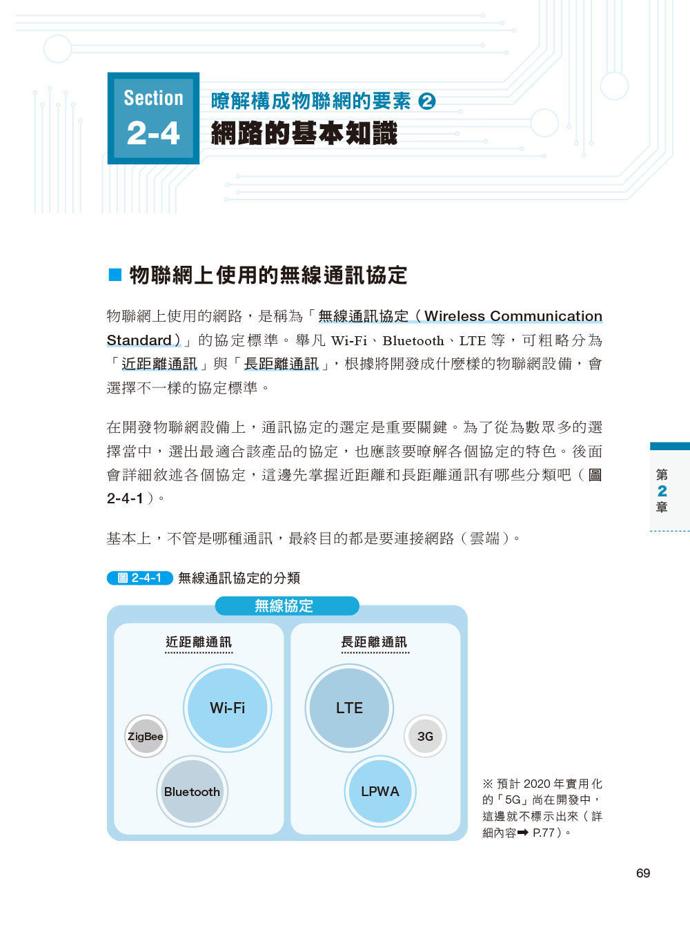 圖解物聯網與 5G的商業應用-preview-7