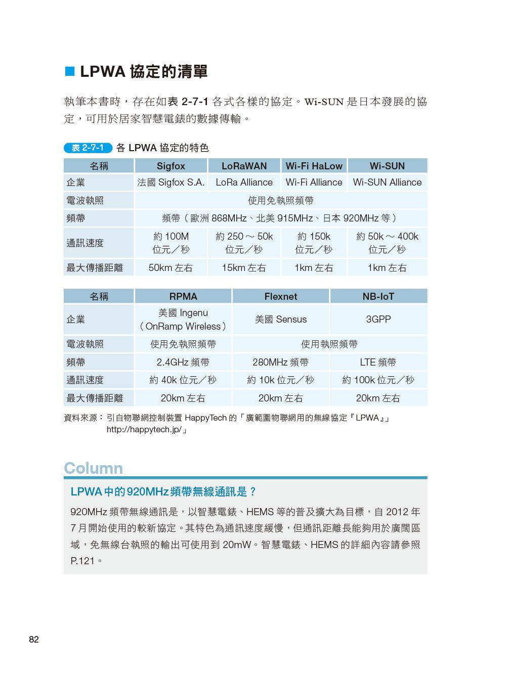 圖解物聯網與 5G的商業應用-preview-9