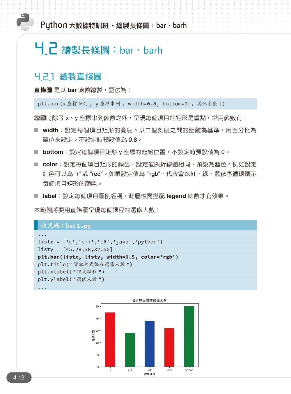 Python 大數據特訓班:資料自動化收集、整理、清洗、儲存、分析與應用實戰, 2/e (附300分鐘影音教學/範例程式)-preview-4