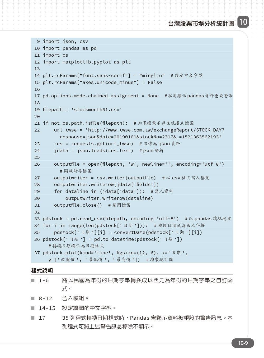 Python 大數據特訓班:資料自動化收集、整理、清洗、儲存、分析與應用實戰, 2/e (附300分鐘影音教學/範例程式)-preview-6