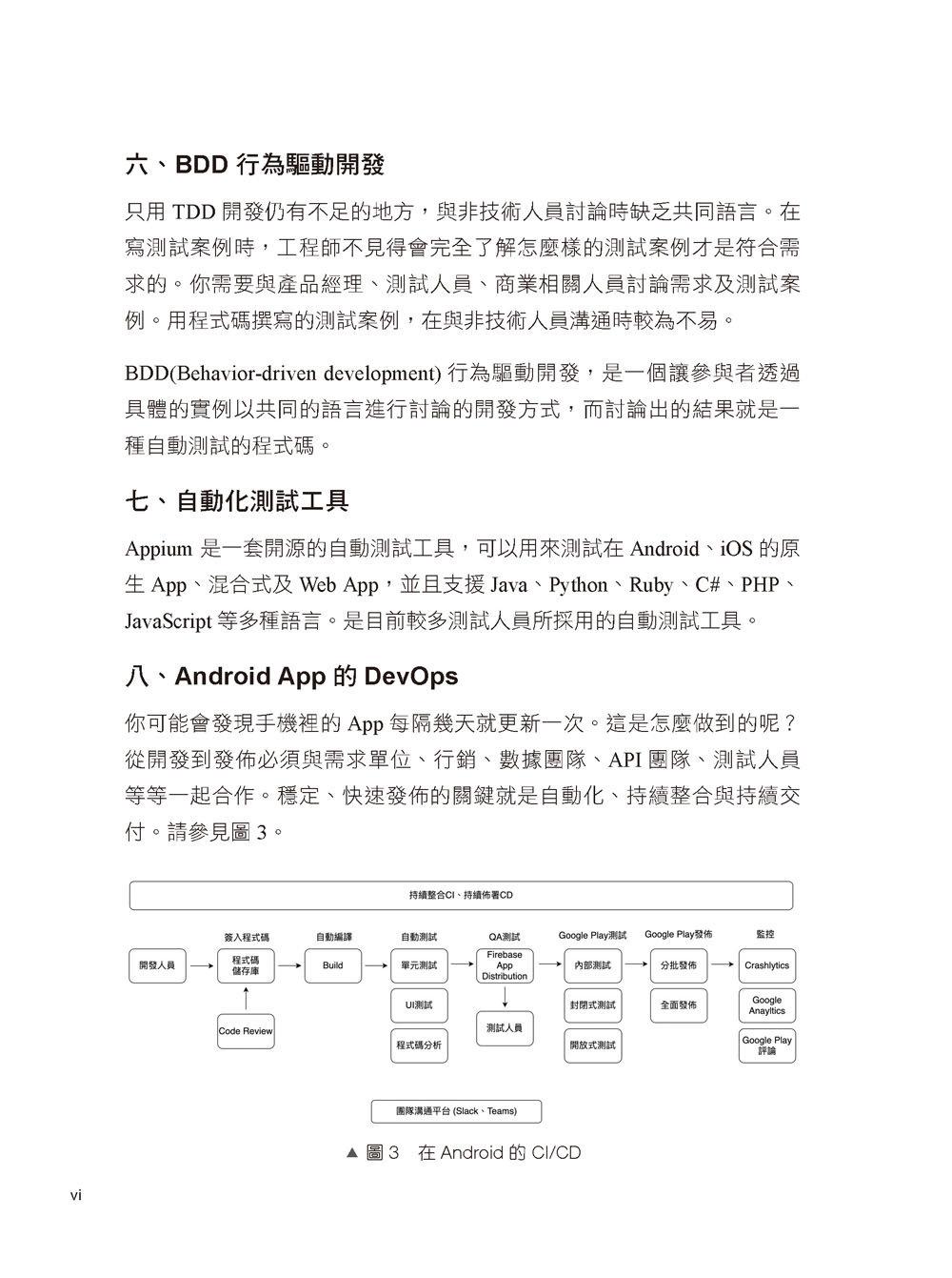 Android TDD 測試驅動開發:從 UnitTest、TDD 到 DevOps 實踐(iT邦幫忙鐵人賽系列書)-preview-7