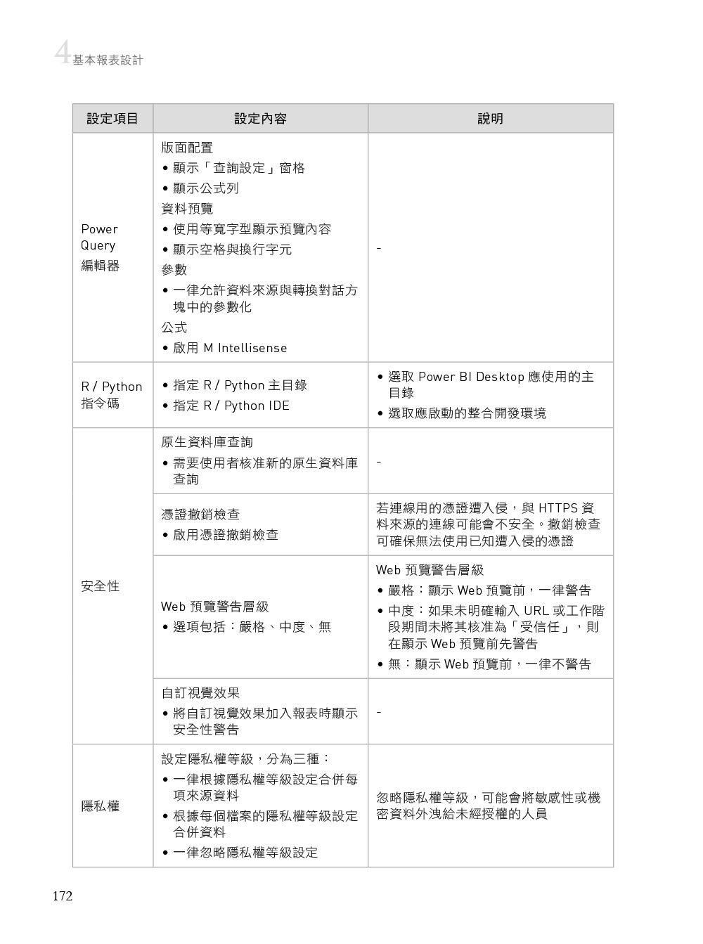 PowerBI 商業智慧分析-preview-5