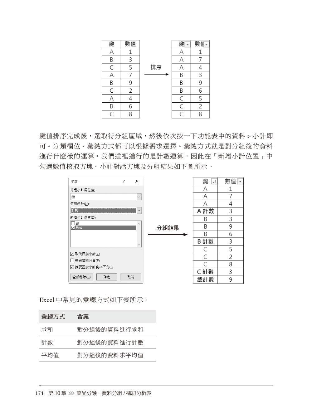 用 Excel 學 Python 資料分析-preview-8