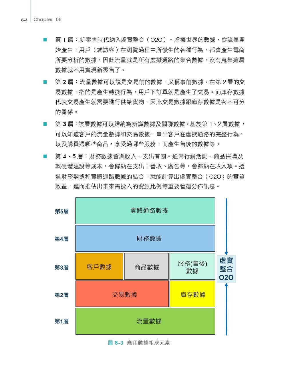 Power BI 零售大數據分析應用 -- 強化工作效率,掌握市場先機!(第二版)-preview-6