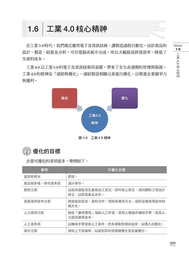 工業4.0 的物聯網智慧工廠應用與實作:使用 Arduino.Node-RED.MySQL.Node.js-preview-2