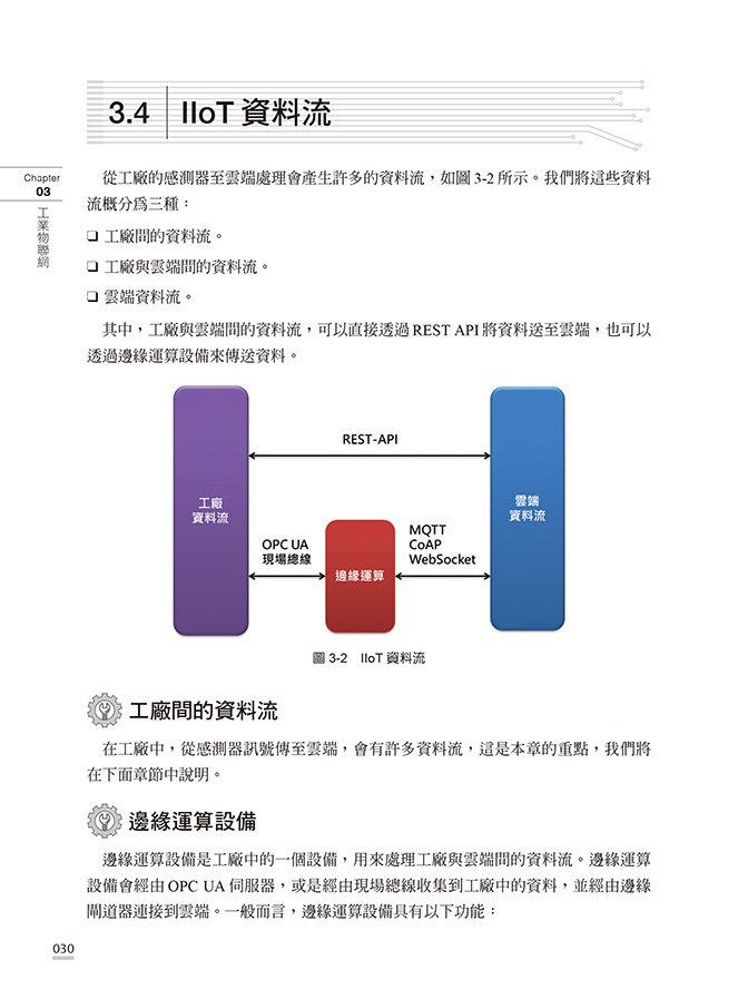 工業4.0 的物聯網智慧工廠應用與實作:使用 Arduino.Node-RED.MySQL.Node.js-preview-4