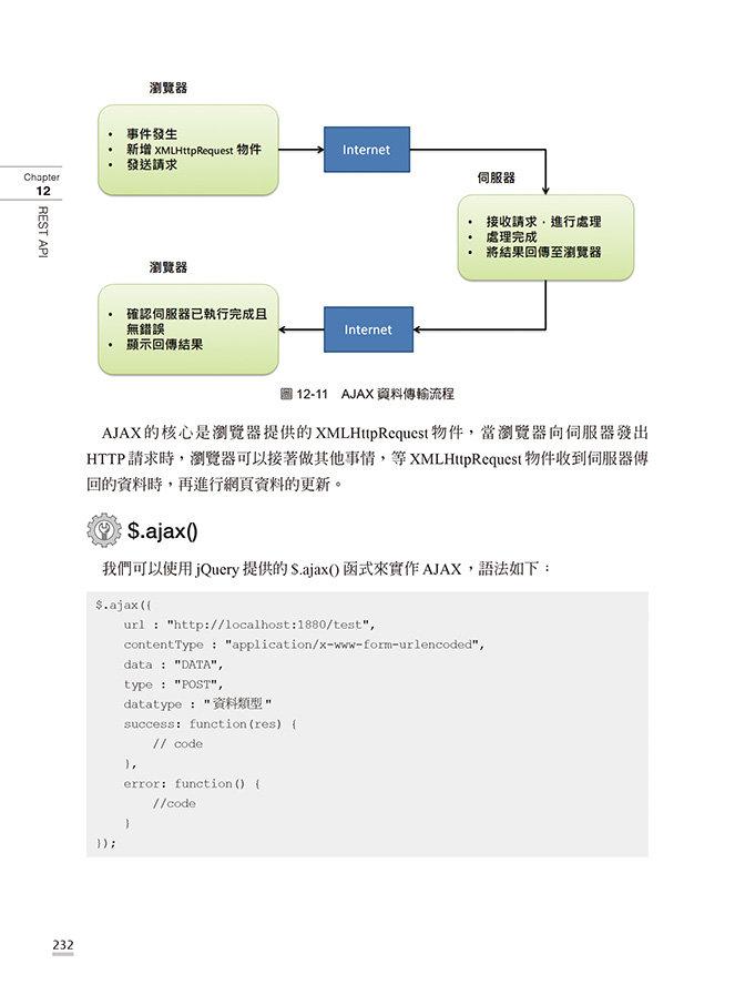 工業4.0 的物聯網智慧工廠應用與實作:使用 Arduino.Node-RED.MySQL.Node.js-preview-13