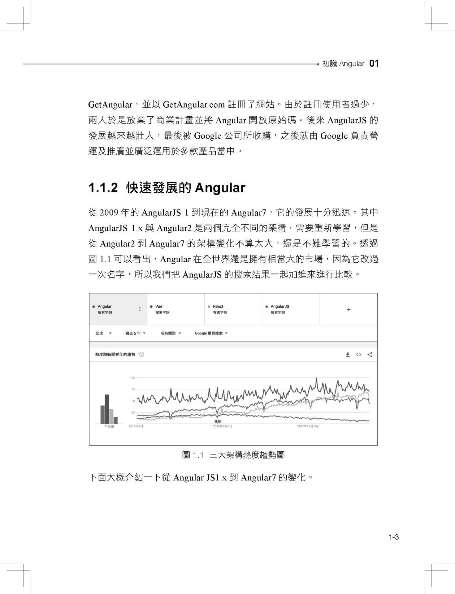 前端三雄首強:用 Angular 高速聰明開發多介面-preview-1
