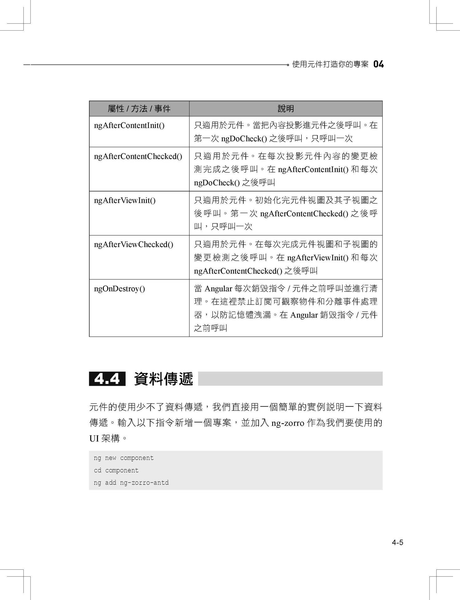 前端三雄首強:用 Angular 高速聰明開發多介面-preview-13