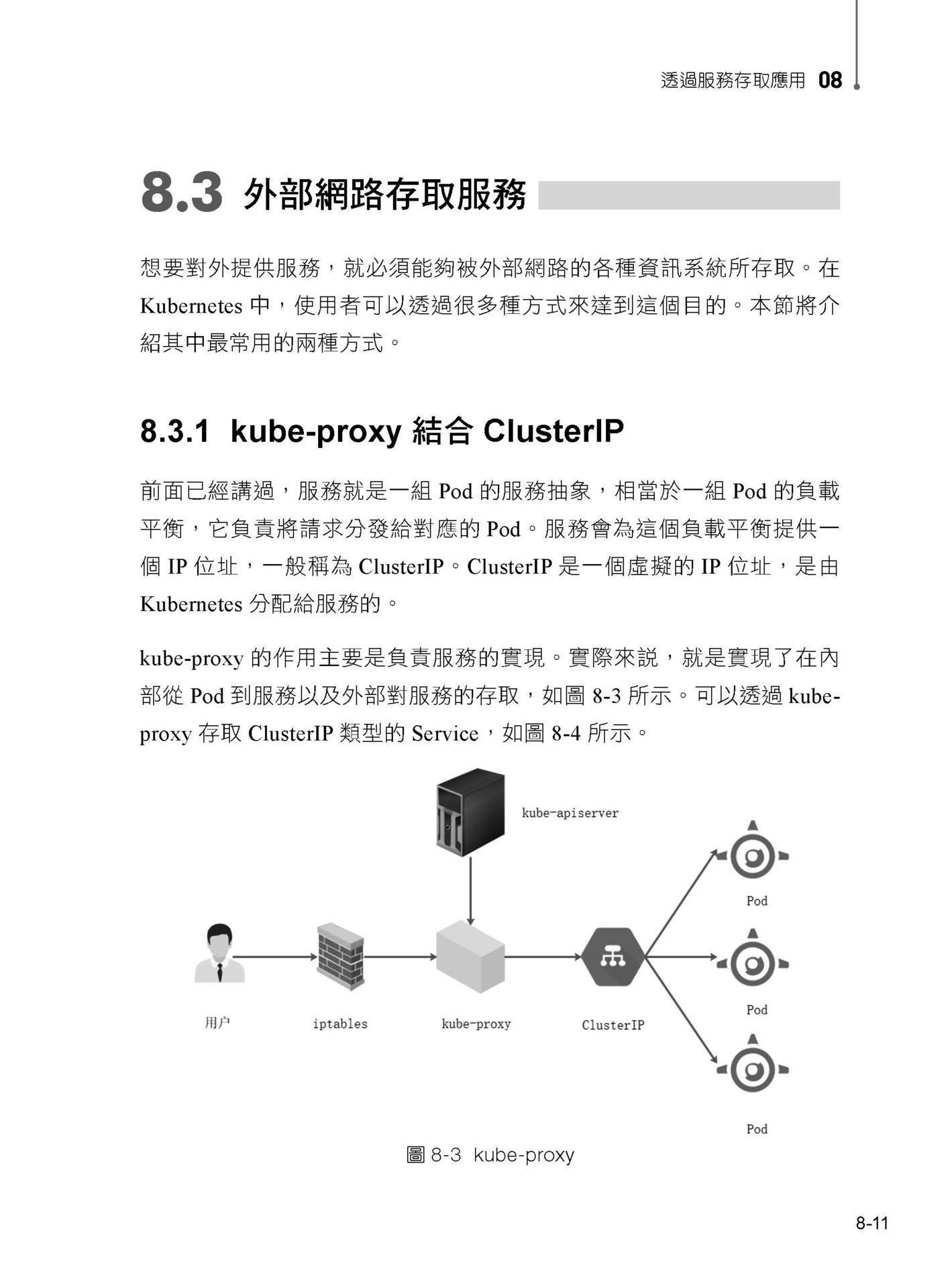 現在學正是時候:用 Docker + Kubernetes 建立永續叢集服務-preview-12