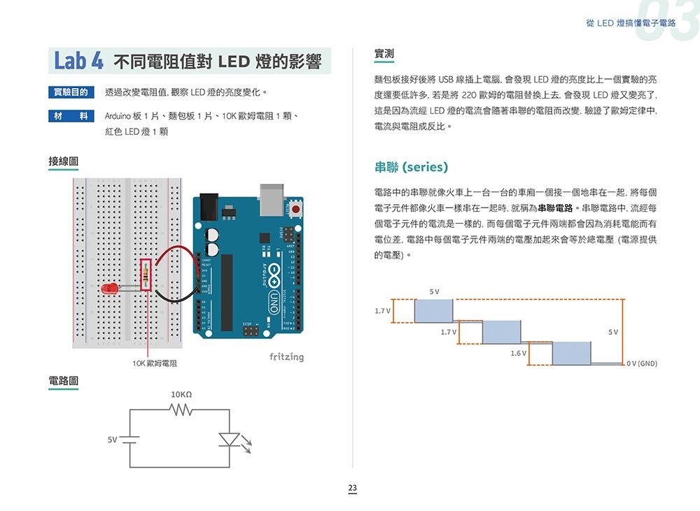 FLAG'S 創客‧自造者工作坊 -- Arduino 認證集訓班 -- 求職×升學×進修 超前部署-preview-7