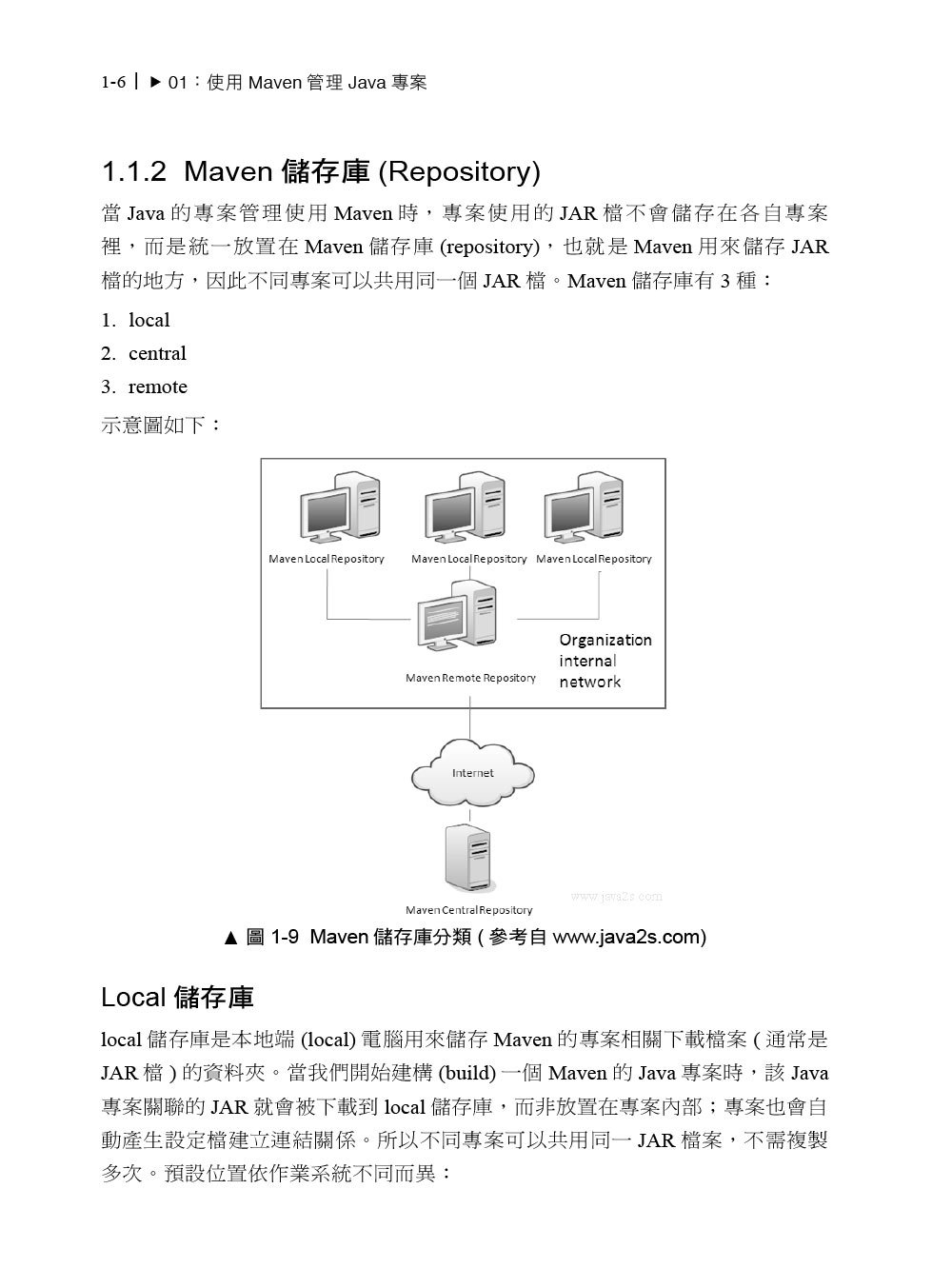 Spring Boot 情境式網站開發指南|使用 Spring Data JPA、Spring Security、Spring Web Flow-preview-8