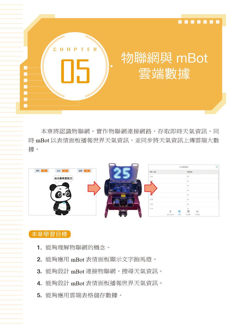 人工智慧 mBot 機器人互動程式設計:AI人工智慧、IoT物聯網、大數據與ML機器深度學習-preview-1