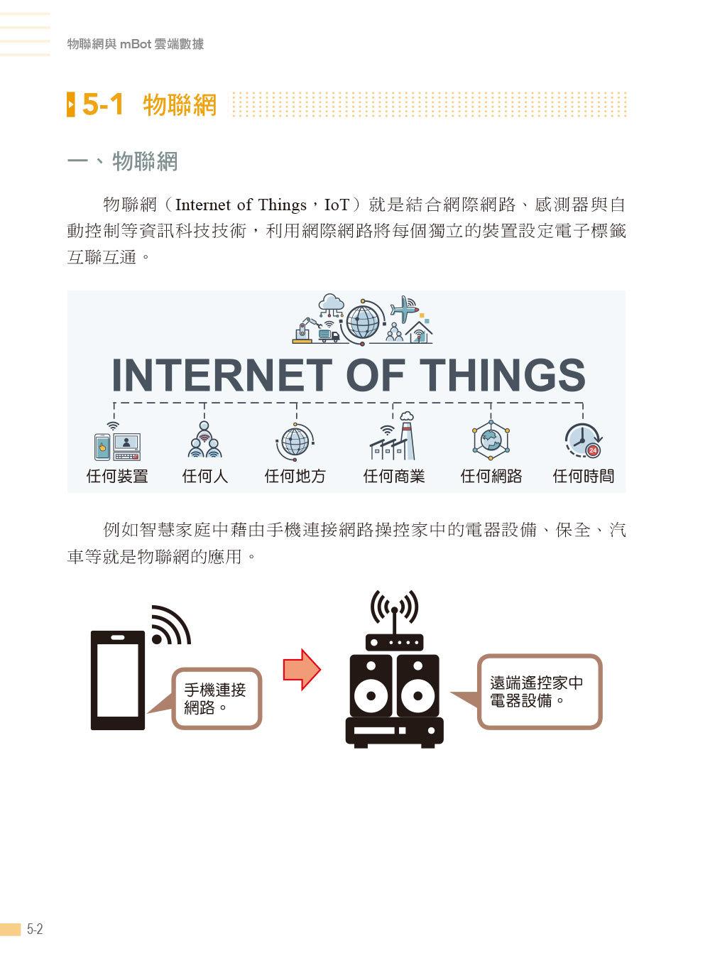 人工智慧 mBot 機器人互動程式設計:AI人工智慧、IoT物聯網、大數據與ML機器深度學習-preview-2