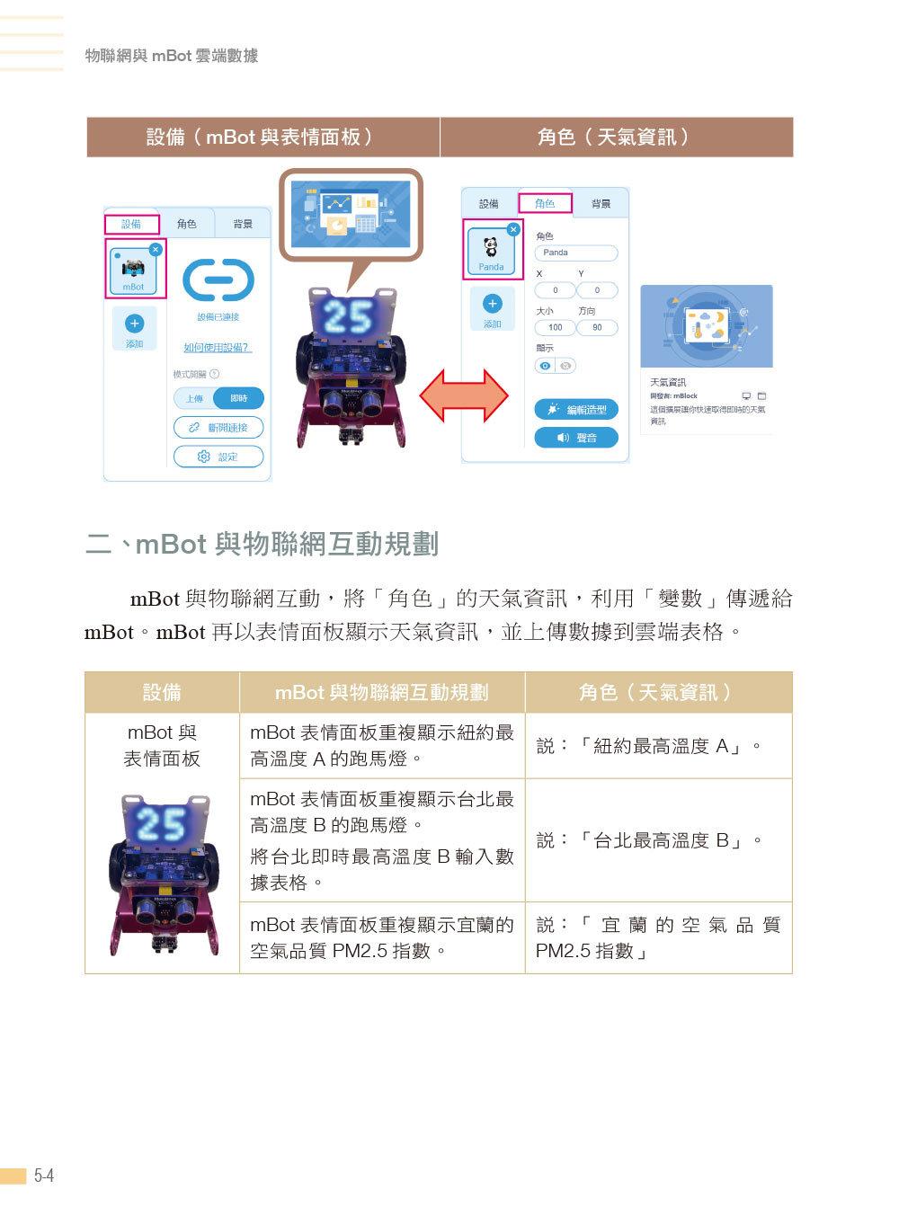 人工智慧 mBot 機器人互動程式設計:AI人工智慧、IoT物聯網、大數據與ML機器深度學習-preview-4