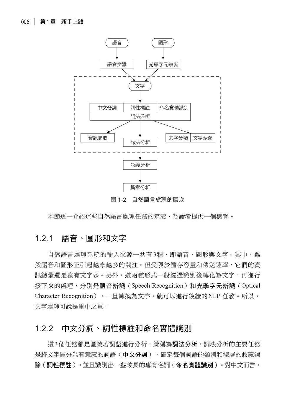 "NLP 工程師養成術:自然語言處理入門 (隨書附贈 NLP+ML ""雙生樹""思維導圖,送完為止)-preview-4"