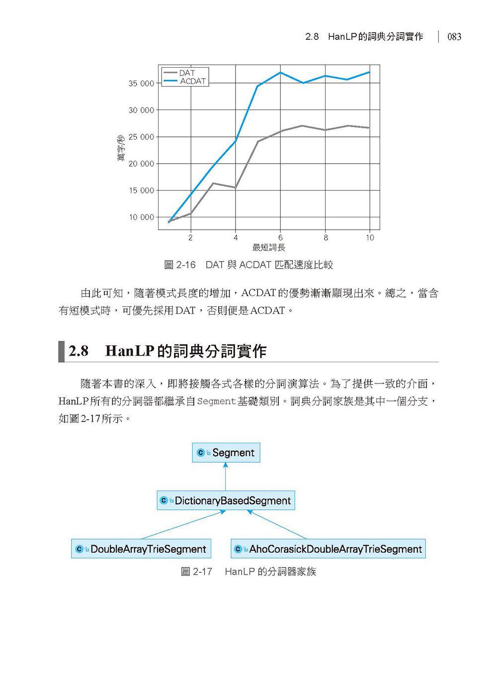 "NLP 工程師養成術:自然語言處理入門 (隨書附贈 NLP+ML ""雙生樹""思維導圖,送完為止)-preview-6"