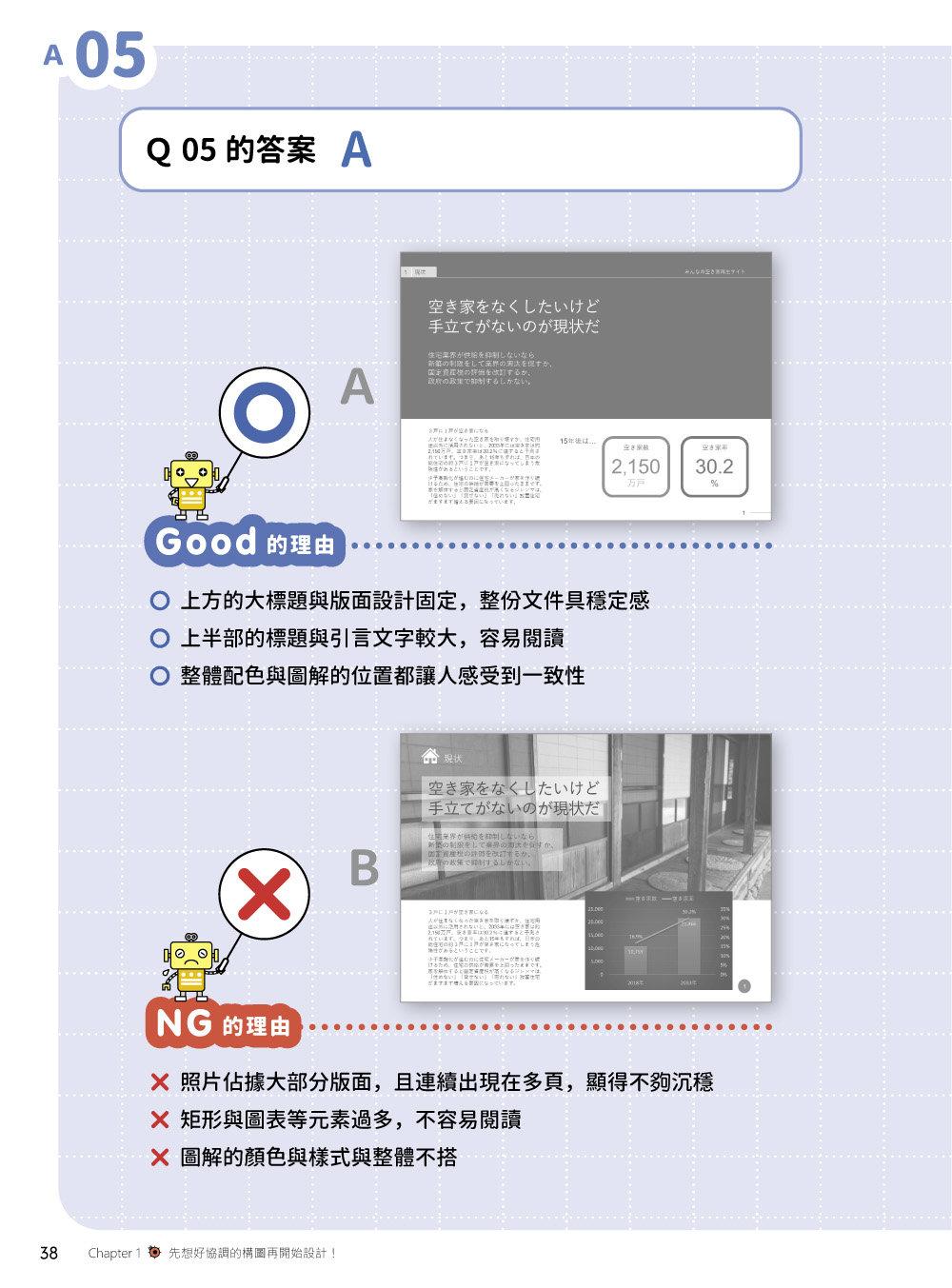 這樣你看得懂嗎?讓你秒懂的資訊設計 O 與 X: 平面設計、商業簡報、社群小編都要會的資訊傳達術-preview-2