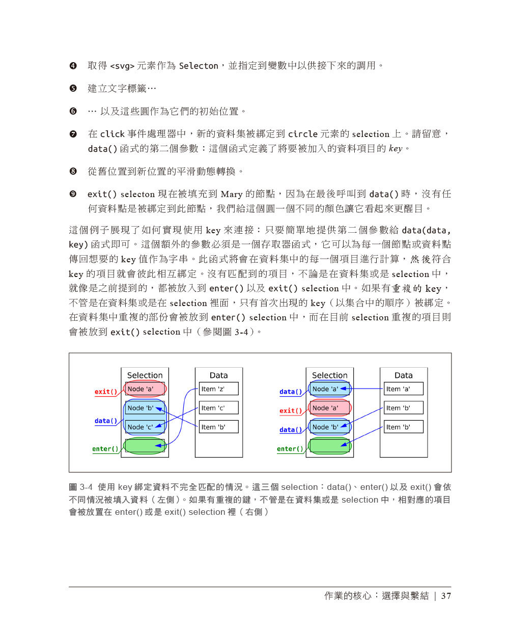 D3實用指南|程式設計師和科學家的互動式圖形工具箱 (D3 for the Impatient)-preview-7