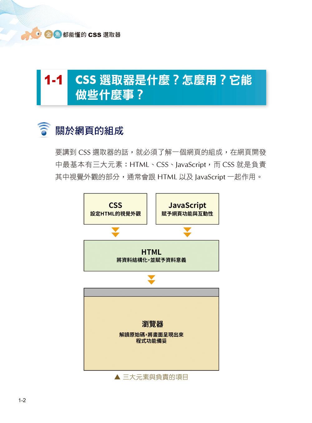 金魚都能懂的 CSS 選取器:金魚都能懂了你還怕學不會嗎(iT邦幫忙鐵人賽系列書)-preview-8