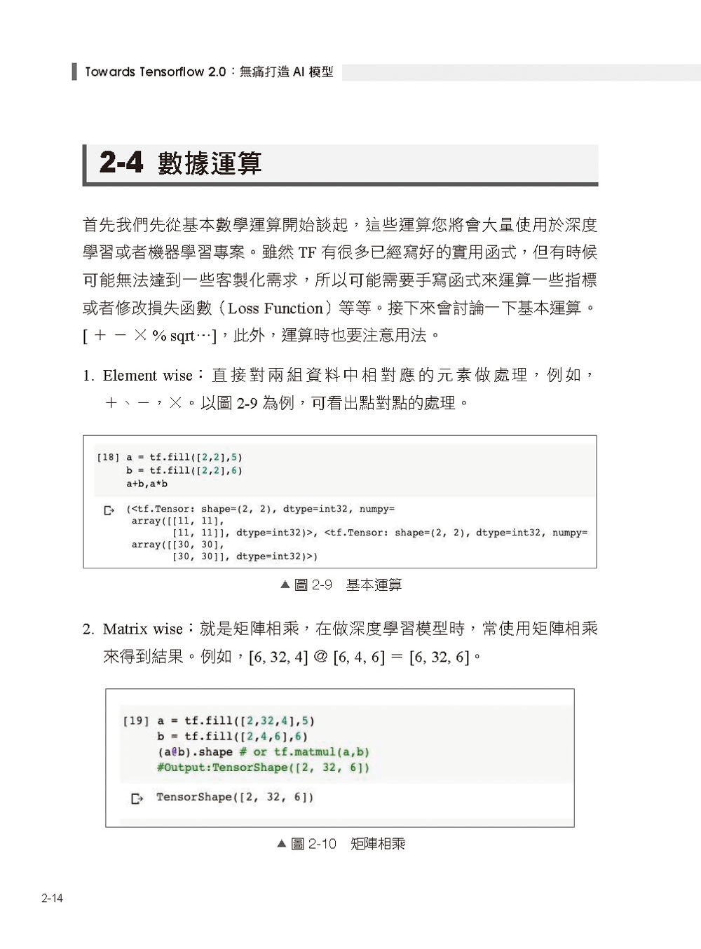 Towards Tensorflow 2.0:無痛打造AI模型(iT邦幫忙鐵人賽系列書)-preview-3