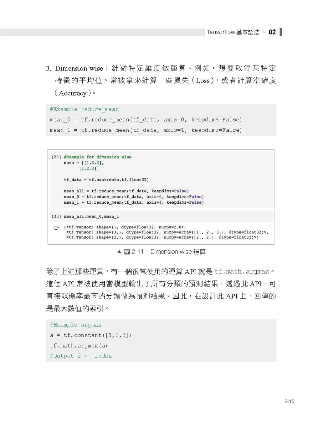 Towards Tensorflow 2.0:無痛打造AI模型(iT邦幫忙鐵人賽系列書)-preview-4