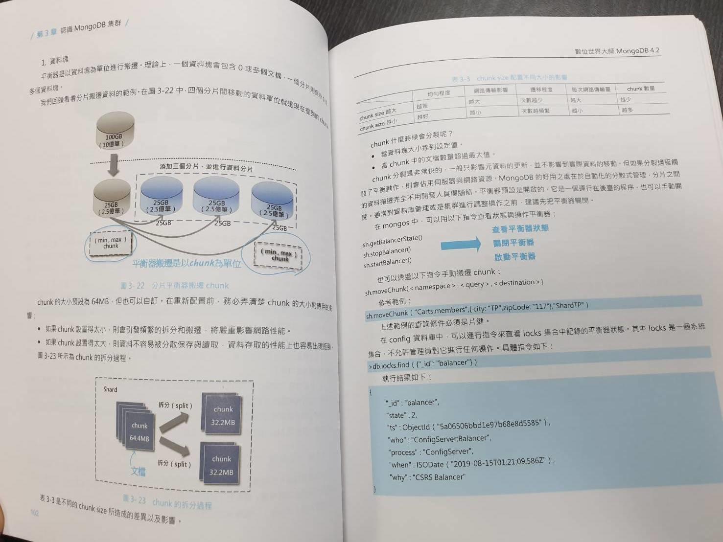 數位世界大師 MongoDB 4.2 版-preview-3
