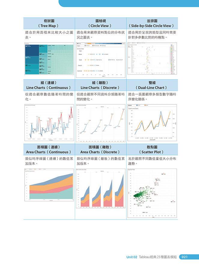 大數據時代超吸睛視覺化工具與技術:Tableau 資料分析師進階高手養成實戰經典-preview-8