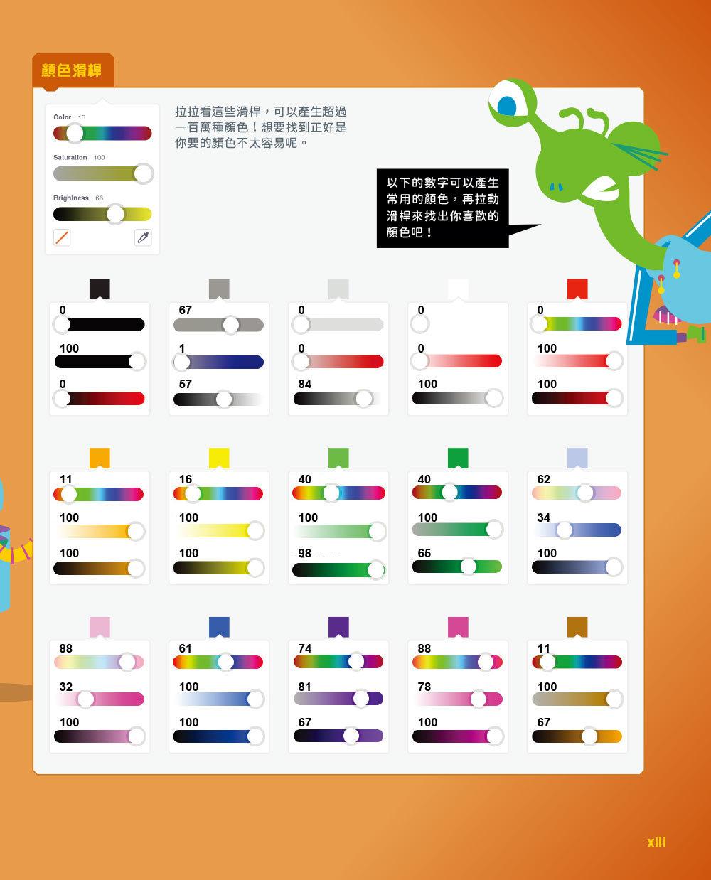 邊玩邊學 Scratch 3 遊戲程式設計,運算思維養成 (25 Scratch 3 Games for Kids)-preview-3