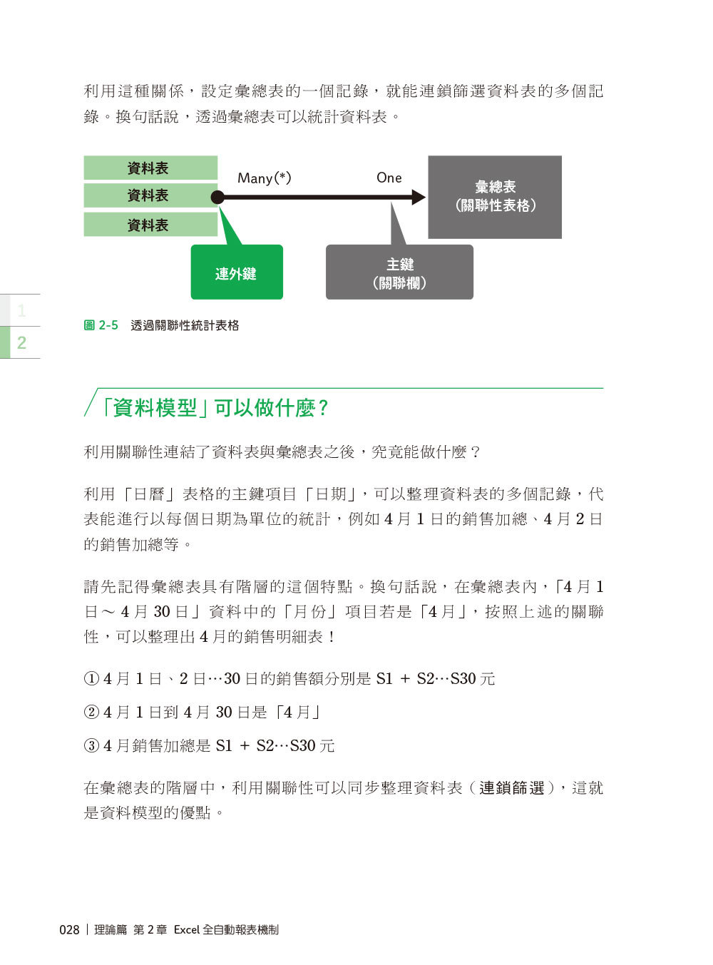 Excel Power Pivot|免 VBA,也能讓 Excel 自動統計、分析資料-preview-4