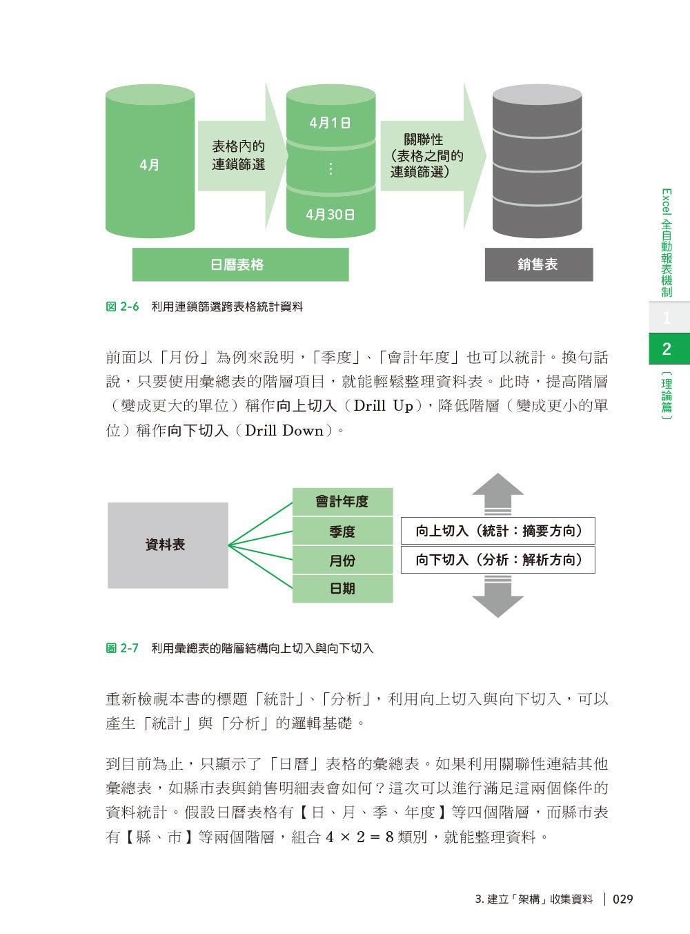 Excel Power Pivot|免 VBA,也能讓 Excel 自動統計、分析資料-preview-5