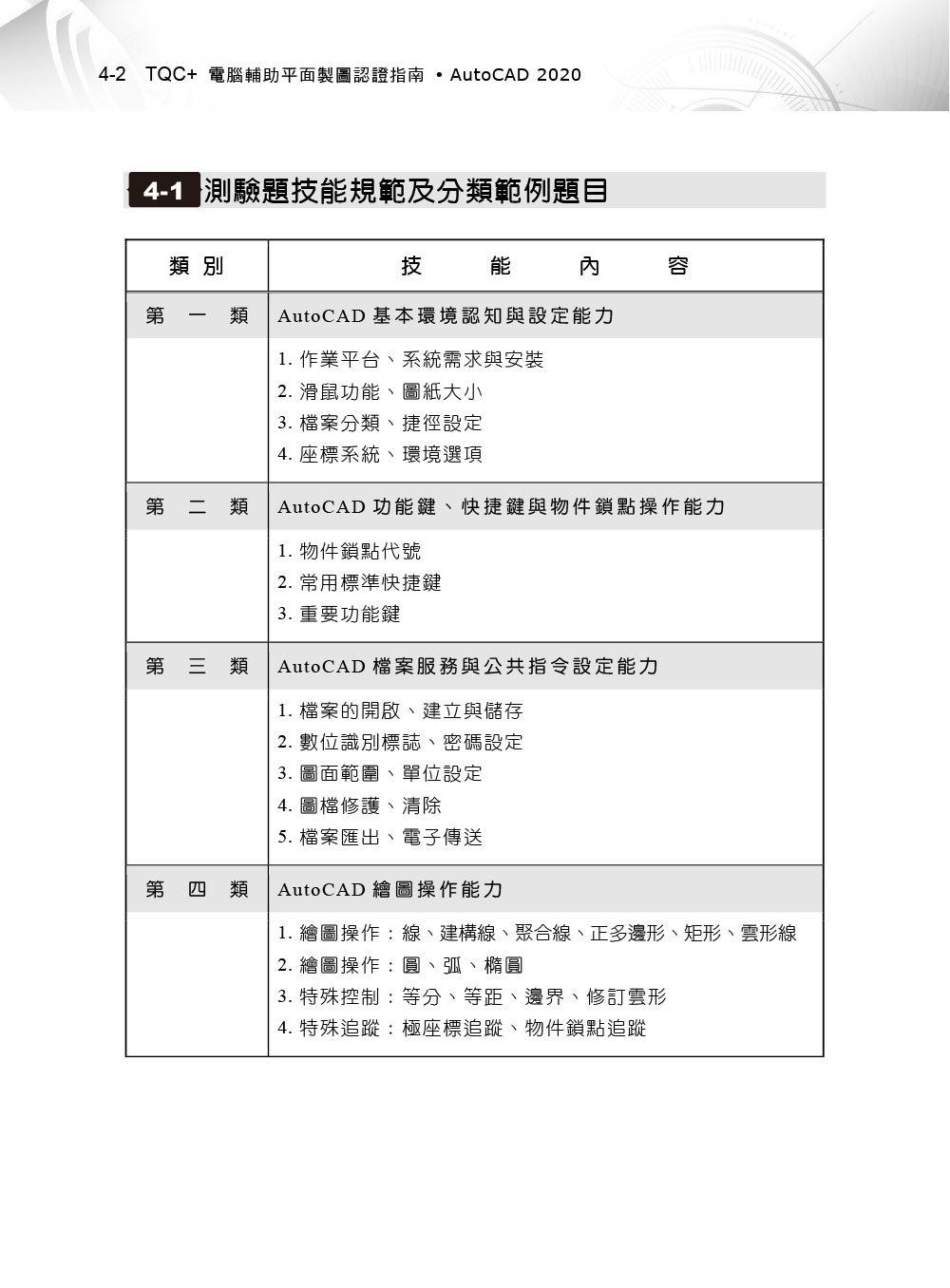 TQC+ 電腦輔助平面製圖認證指南 AutoCAD 2020-preview-2