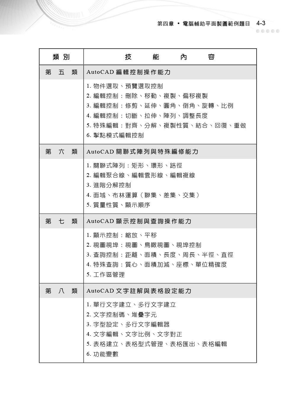TQC+ 電腦輔助平面製圖認證指南 AutoCAD 2020-preview-3