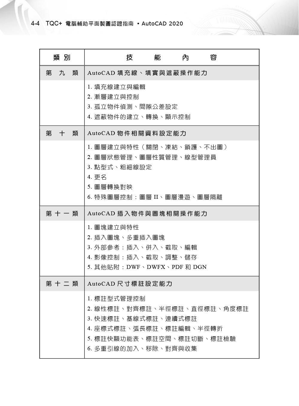 TQC+ 電腦輔助平面製圖認證指南 AutoCAD 2020-preview-4