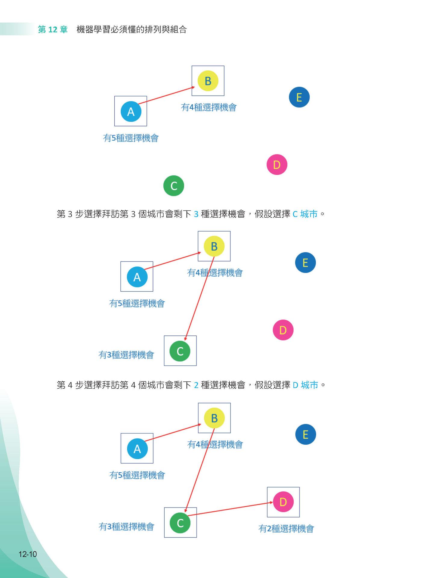 機器學習:彩色圖解 + 基礎數學篇 + Python實作 -- 王者歸來 (全彩)-preview-8