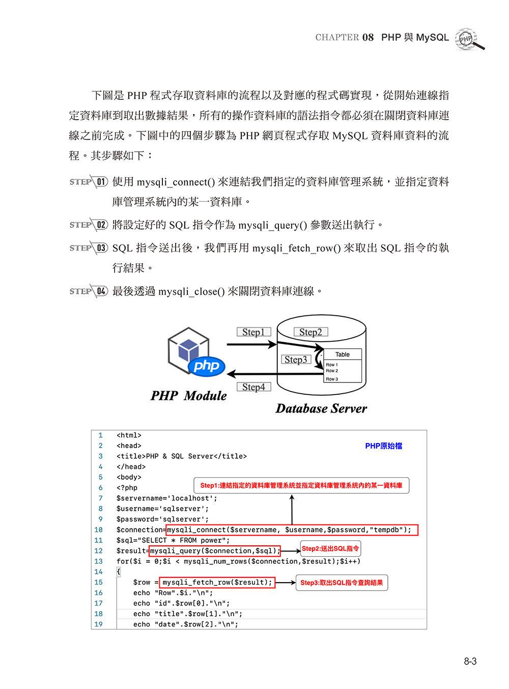 PHP 動態網站系統開發與 Laravel 框架運用-preview-2