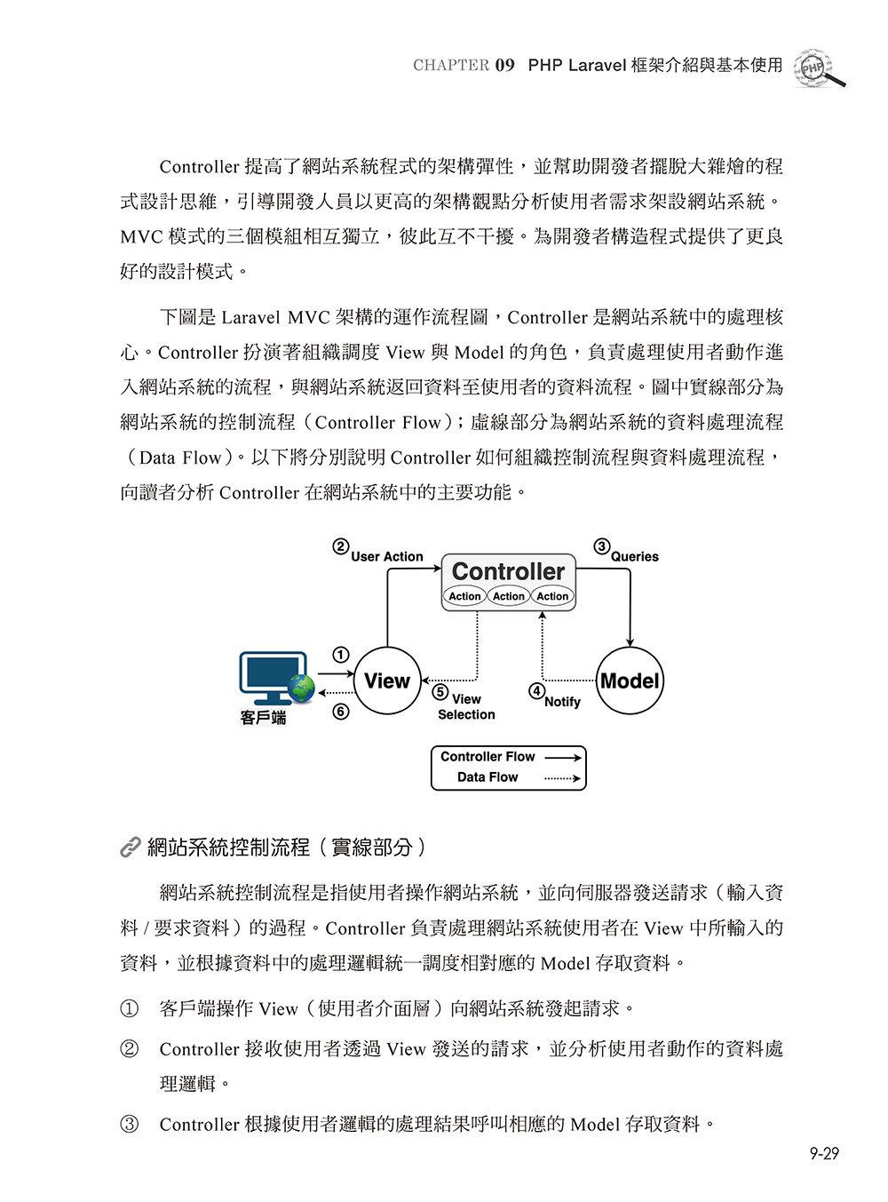PHP 動態網站系統開發與 Laravel 框架運用-preview-8