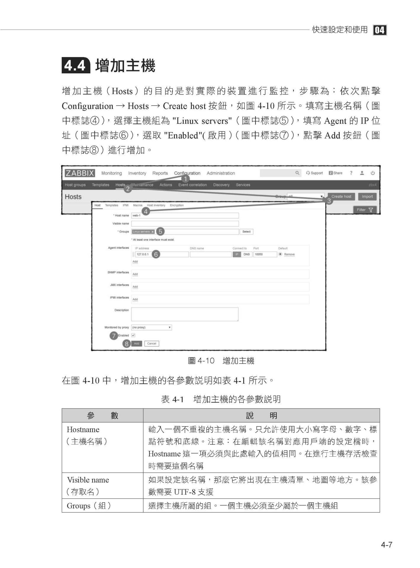 下世代超前佈署:用 Zabbix 全面監管巨量伺服器-preview-4
